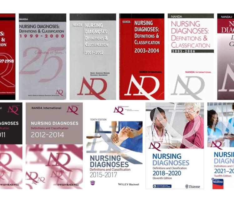 NANDA International 2021-2023: wat kun je verwachten